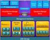 VMware竞争者:对比Hyper-V与VI3