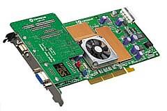 GeForce2 GTS